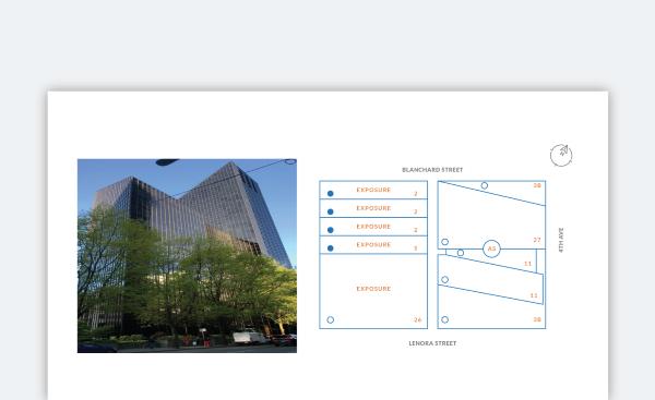 A WSRB Commercial Property Report diagram