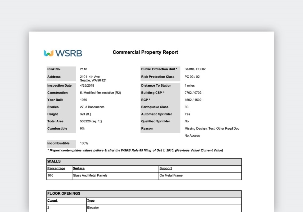 WSRB Commercial Property Report and COPE